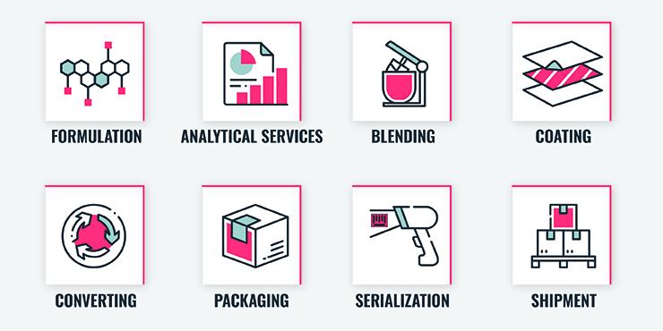 CDMO services